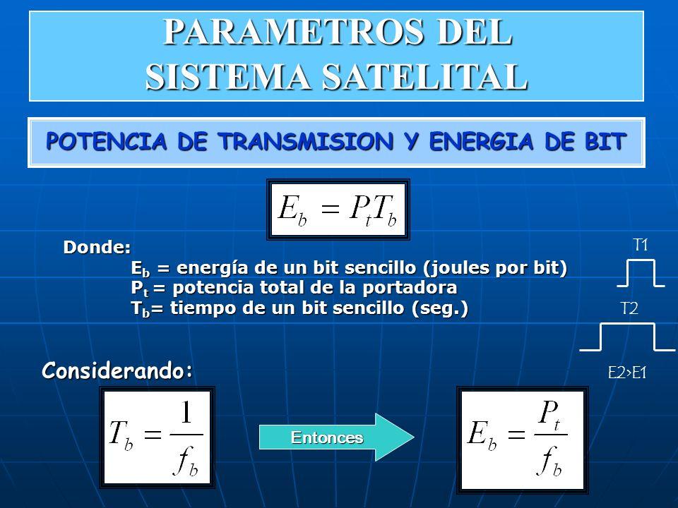 PARAMETROS DEL SISTEMA SATELITAL POTENCIA DE TRANSMISION Y ENERGIA DE BIT Donde: E b = energía de un bit sencillo (joules por bit) P t = potencia tota