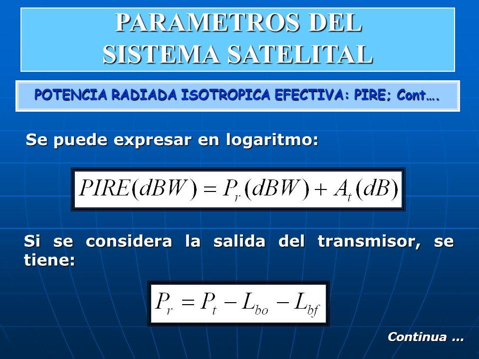 POTENCIA RADIADA ISOTROPICA EFECTIVA: PIRE; Cont…. Si se considera la salida del transmisor, se tiene: Se puede expresar en logaritmo: Continua … PARA