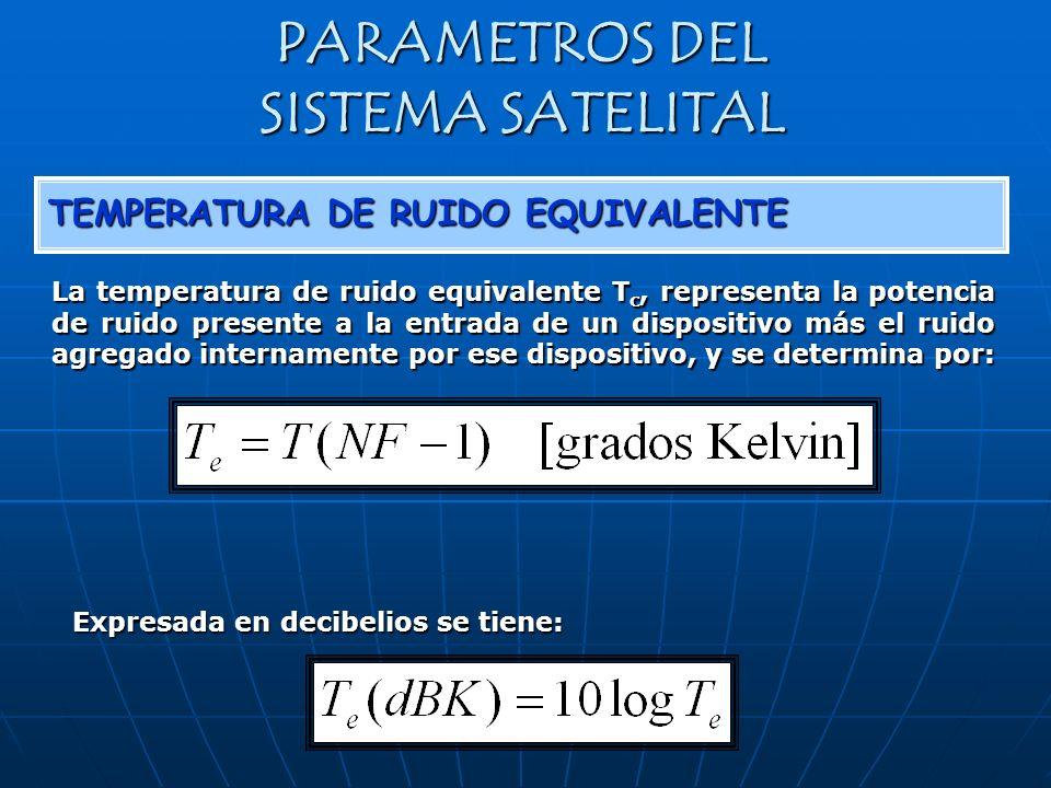 PARAMETROS DEL SISTEMA SATELITAL TEMPERATURA DE RUIDO EQUIVALENTE La temperatura de ruido equivalente T c, representa la potencia de ruido presente a