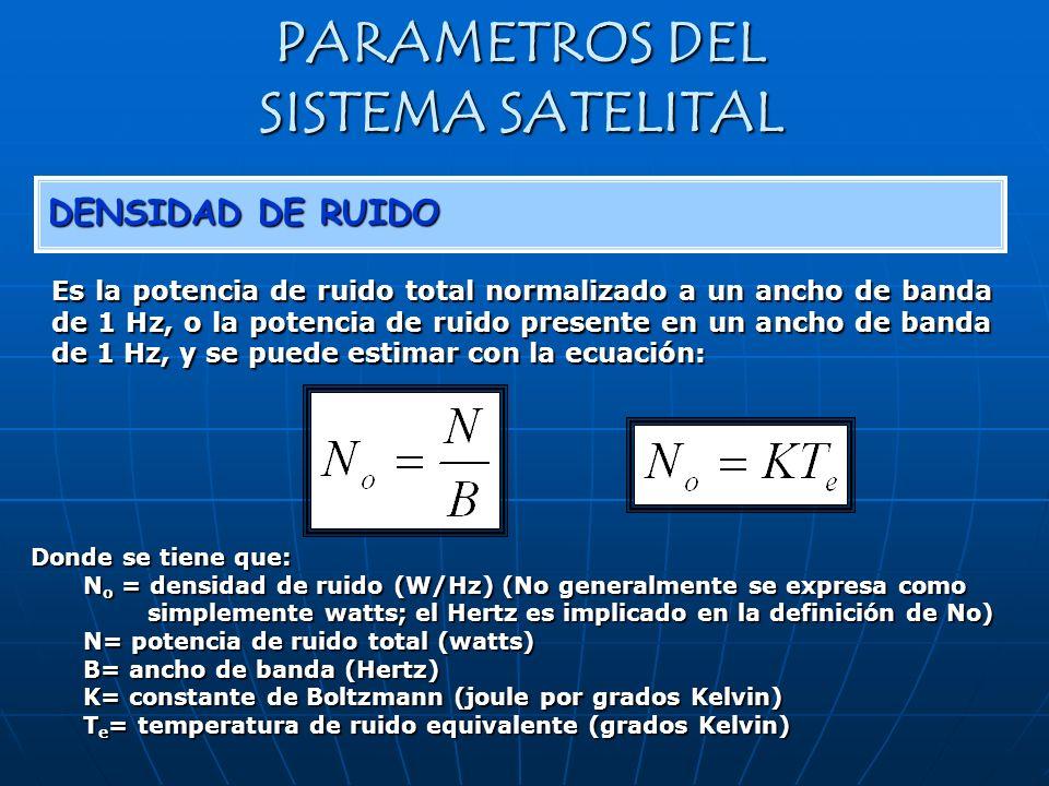 PARAMETROS DEL SISTEMA SATELITAL DENSIDAD DE RUIDO Es la potencia de ruido total normalizado a un ancho de banda de 1 Hz, o la potencia de ruido prese