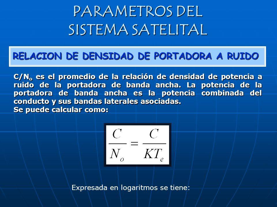 PARAMETROS DEL SISTEMA SATELITAL RELACION DE DENSIDAD DE PORTADORA A RUIDO C/N o es el promedio de la relación de densidad de potencia a ruido de la p