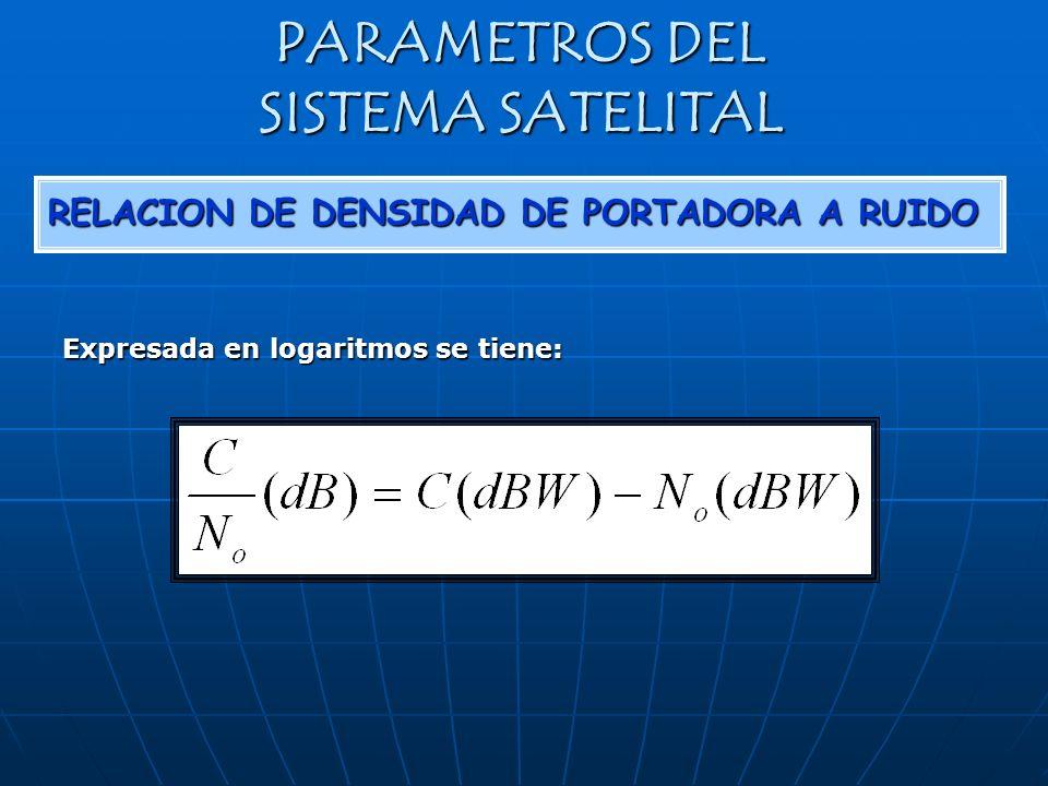 PARAMETROS DEL SISTEMA SATELITAL RELACION DE DENSIDAD DE PORTADORA A RUIDO Expresada en logaritmos se tiene: