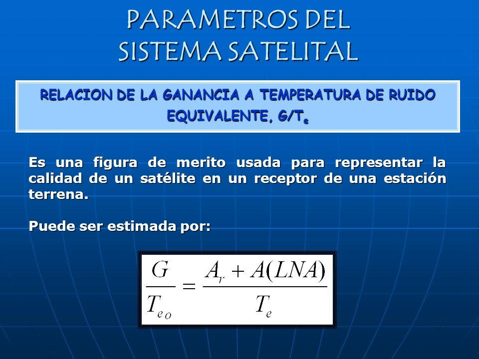 PARAMETROS DEL SISTEMA SATELITAL RELACION DE LA GANANCIA A TEMPERATURA DE RUIDO EQUIVALENTE, G/T e Es una figura de merito usada para representar la c