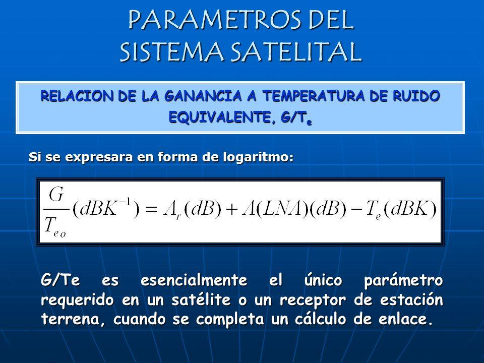 PARAMETROS DEL SISTEMA SATELITAL RELACION DE LA GANANCIA A TEMPERATURA DE RUIDO EQUIVALENTE, G/T e Si se expresara en forma de logaritmo: G/Te es esen