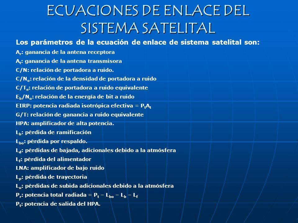 Los parámetros de la ecuación de enlace de sistema satelital son: A r : ganancia de la antena receptora A t : ganancia de la antena transmisora C/N: r