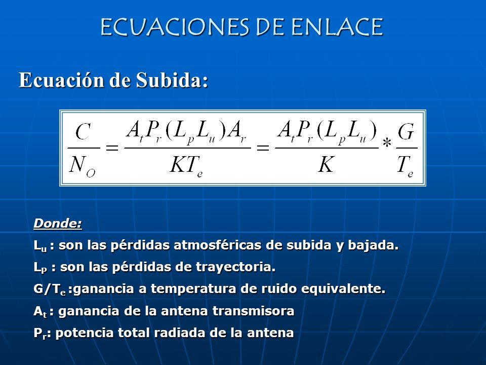 Ecuación de Subida: ECUACIONES DE ENLACE Donde: L u : son las pérdidas atmosféricas de subida y bajada. L P : son las pérdidas de trayectoria. G/T e :
