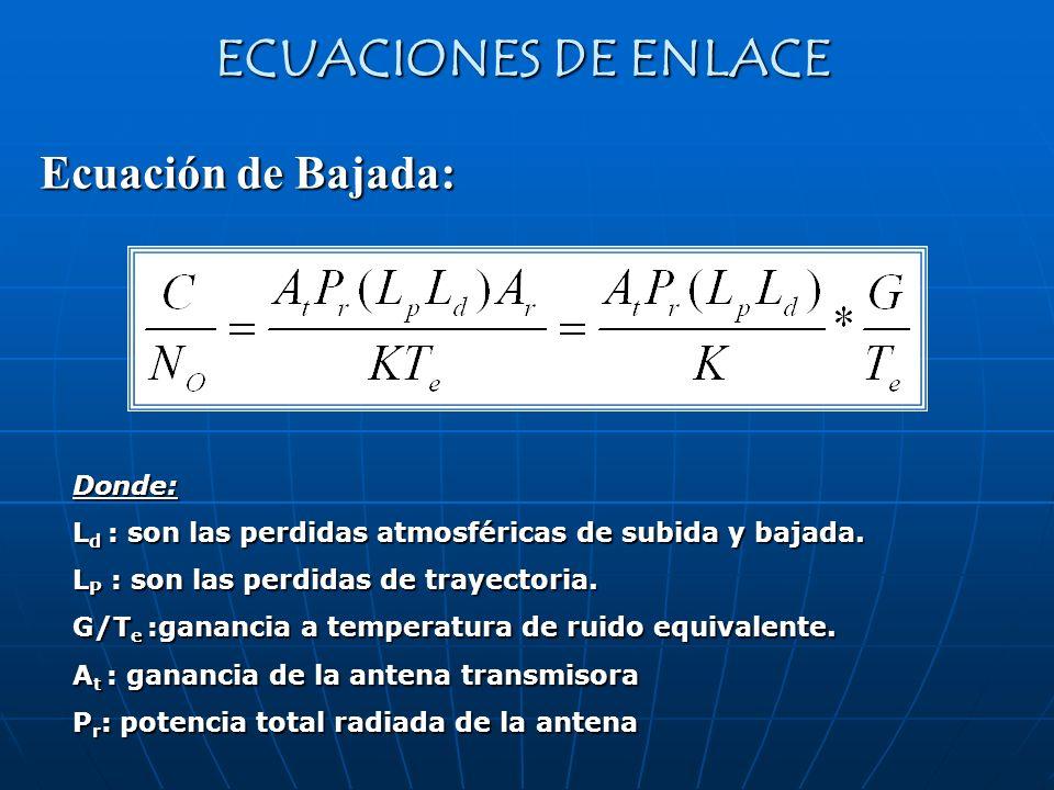 Ecuación de Bajada: ECUACIONES DE ENLACE Donde: L d : son las perdidas atmosféricas de subida y bajada. L P : son las perdidas de trayectoria. G/T e :