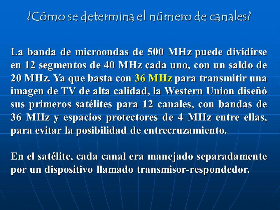 La banda de microondas de 500 MHz puede dividirse en 12 segmentos de 40 MHz cada uno, con un saldo de 20 MHz. Ya que basta con 36 MHz para transmitir