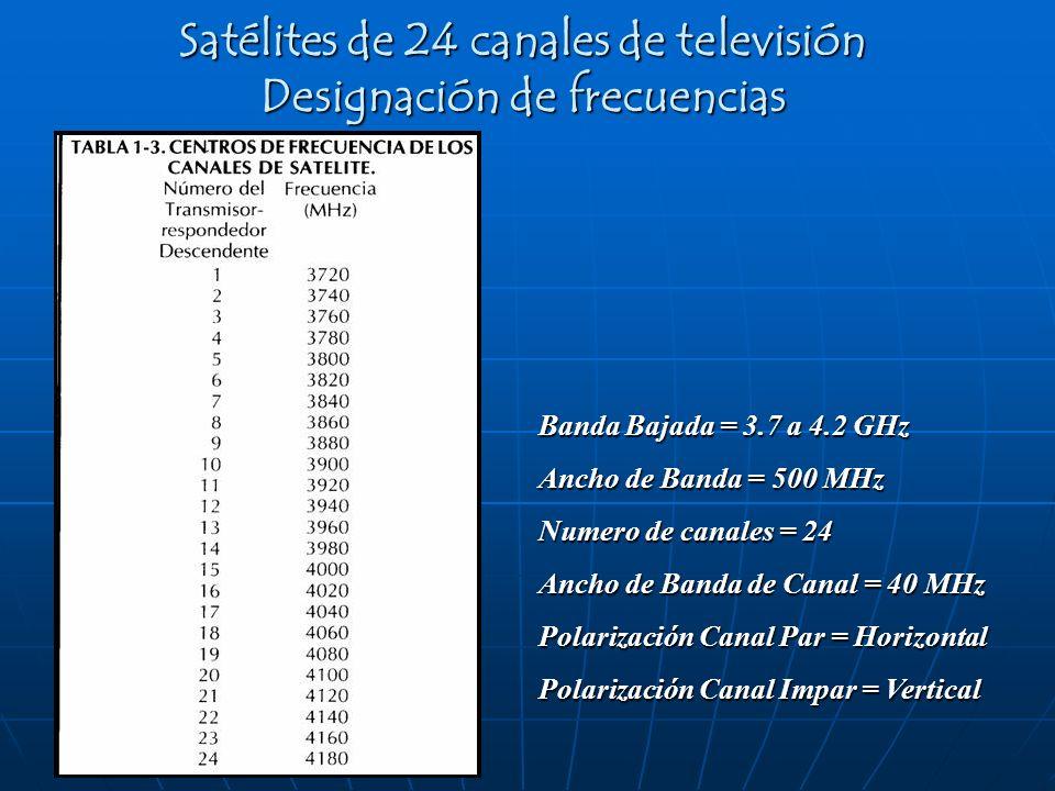 Satélites de 24 canales de televisión Designación de frecuencias Banda Bajada = 3.7 a 4.2 GHz Ancho de Banda = 500 MHz Numero de canales = 24 Ancho de