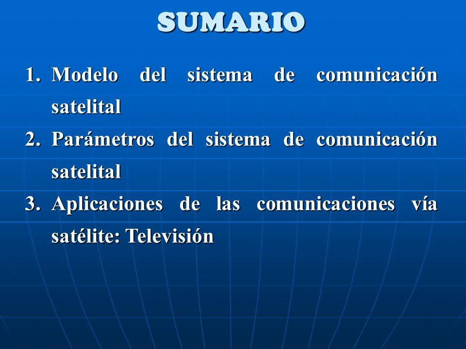 SUMARIO 1.Modelo del sistema de comunicación satelital 2.Parámetros del sistema de comunicación satelital 3.Aplicaciones de las comunicaciones vía sat