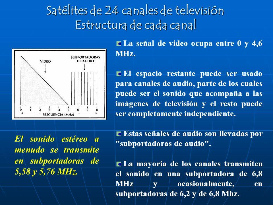 Satélites de 24 canales de televisión Estructura de cada canal La señal de video ocupa entre 0 y 4,6 MHz. El espacio restante puede ser usado para can