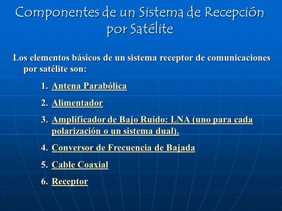 Componentes de un Sistema de Recepción por Satélite Los elementos básicos de un sistema receptor de comunicaciones por satélite son: 1.Antena Parabóli