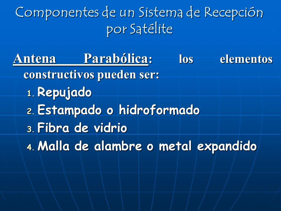 Antena Parabólica : los elementos constructivos pueden ser: 1. Repujado 2. Estampado o hidroformado 3. Fibra de vidrio 4. Malla de alambre o metal exp