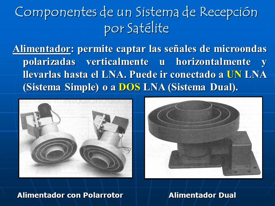 Alimentador: permite captar las señales de microondas polarizadas verticalmente u horizontalmente y llevarlas hasta el LNA. Puede ir conectado a UN LN