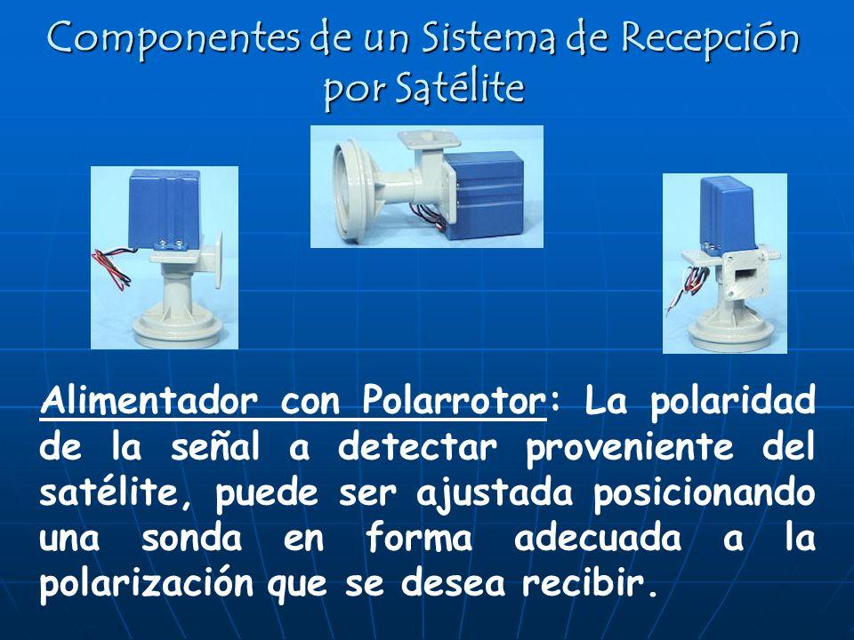 Alimentador con Polarrotor: La polaridad de la señal a detectar proveniente del satélite, puede ser ajustada posicionando una sonda en forma adecuada