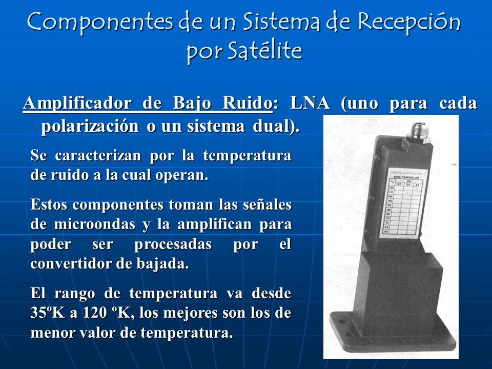 Amplificador de Bajo Ruido: LNA (uno para cada polarización o un sistema dual). Se caracterizan por la temperatura de ruido a la cual operan. Estos co