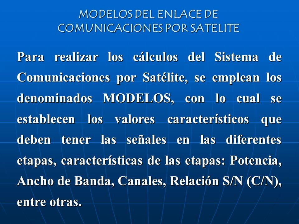 MODELOS DEL ENLACE DE COMUNICACIONES POR SATELITE Para realizar los cálculos del Sistema de Comunicaciones por Satélite, se emplean los denominados MO