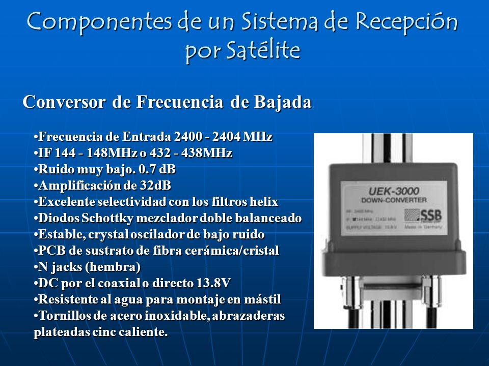 Conversor de Frecuencia de Bajada Componentes de un Sistema de Recepción por Satélite Frecuencia de Entrada 2400 - 2404 MHzFrecuencia de Entrada 2400