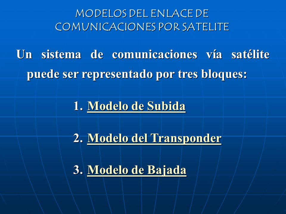 MODELOS DEL ENLACE DE COMUNICACIONES POR SATELITE Un sistema de comunicaciones vía satélite puede ser representado por tres bloques: 1. Modelo de Subi