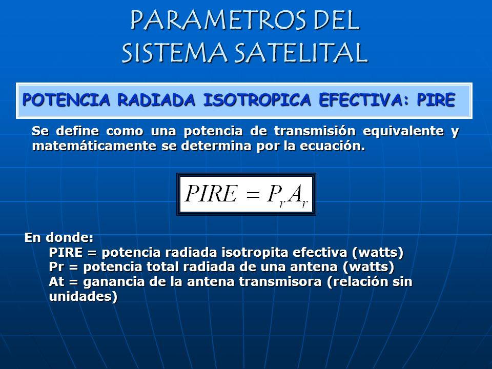 PARAMETROS DEL SISTEMA SATELITAL POTENCIA RADIADA ISOTROPICA EFECTIVA: PIRE En donde: PIRE = potencia radiada isotropita efectiva (watts) Pr = potenci