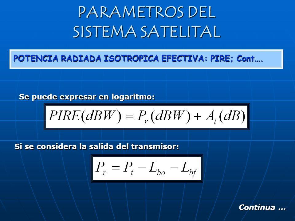 PARAMETROS DEL SISTEMA SATELITAL POTENCIA RADIADA ISOTROPICA EFECTIVA: PIRE; Cont…. Si se considera la salida del transmisor: Se puede expresar en log