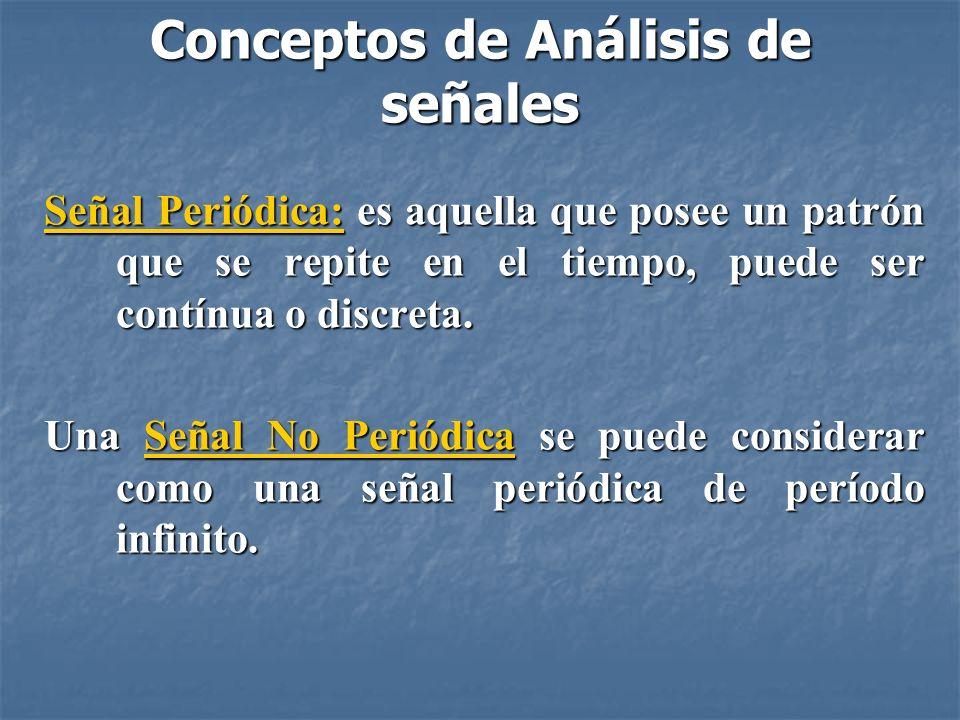Señal Contínua Señal Discreta Conceptos de Análisis de señales