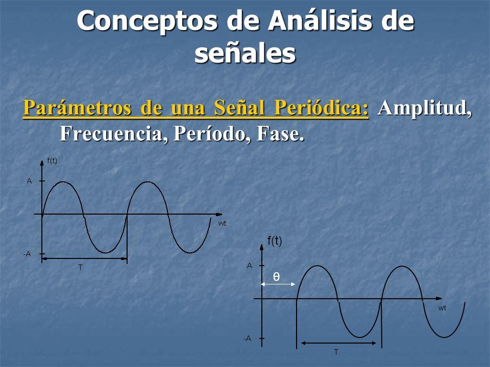 Longitud de Onda de la Señal: es la distancia que ocupa un ciclo completo de la señal que viaja a una velocidad ν.