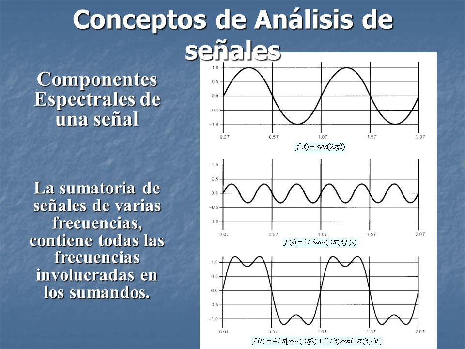 Espectro Discreto y Contínuo: el espectro de la señal es el conjunto de frecuencias que la constituyen.
