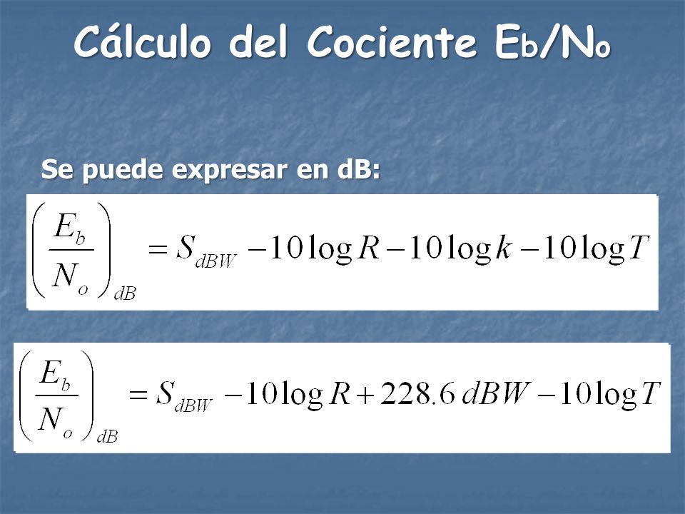 Comparacion entre Relacion C/No y Relacion E b /N o C/NoEb/No Relación expresada en dB entre el nivel máximo de la portadora (carrier) a la densidad de ruido (noise).