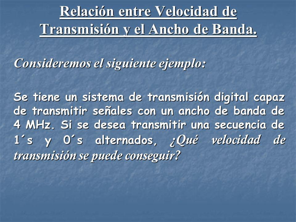 Analizaremos tres casos: Caso 1: sea en la figura 1, f = 1 MHz, entonces B = 5 MHz – 1 MHz = 4 MHz figura 1figura 1 El período para la frecuencia fundamental es T= 1/ (1 MHz)= 1 us Cada bit durará entonces 0,5 us La velocidad de transmisión, será R= 2/(1 x 10 -6 ) = 2 Mbps 2 bits 1 useg Relación entre Velocidad de Transmisión y el Ancho de Banda.