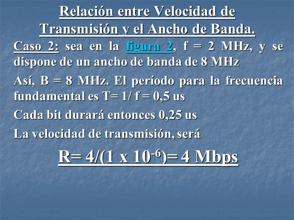 Caso 3: sea en la figura 3, f = 2 MHz.