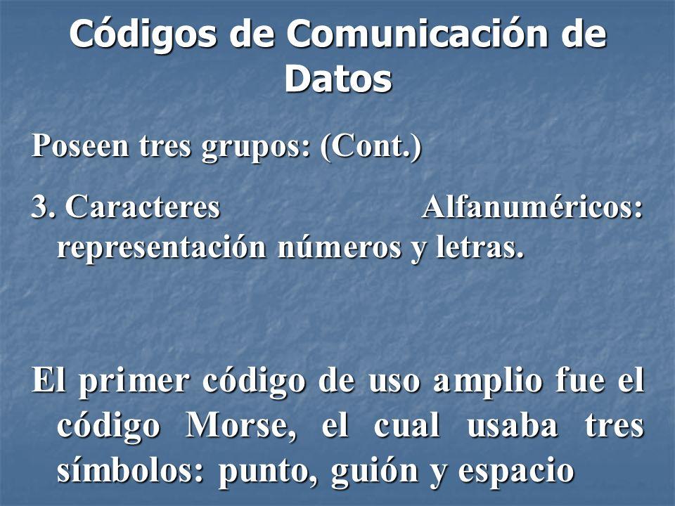 Los tres códigos más utilizados en el campo de la transmisión de datos, son: 1.