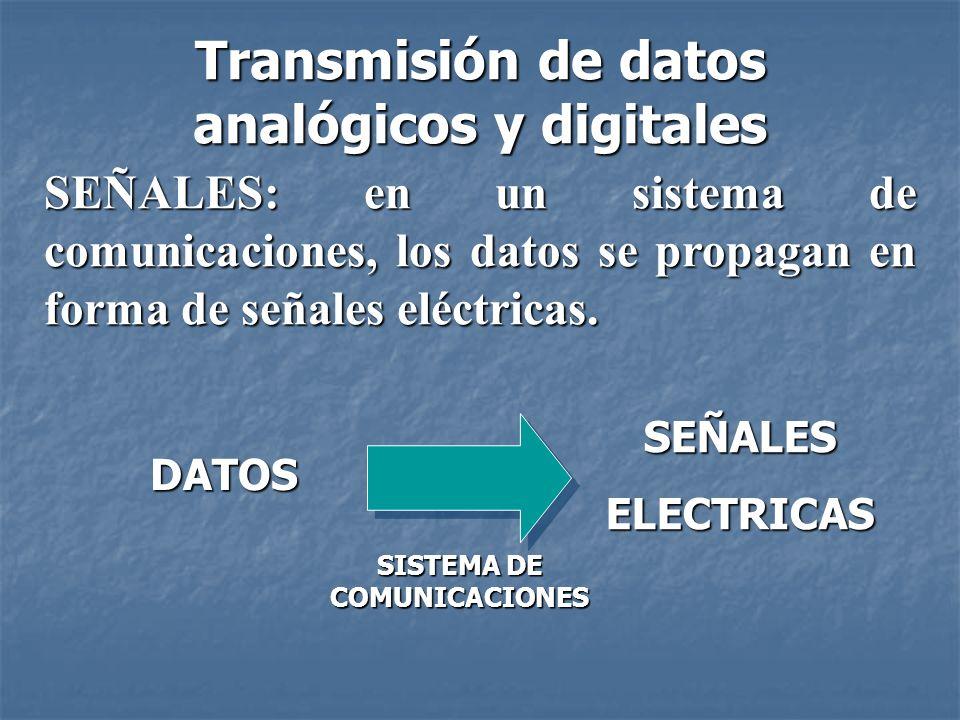 Perturbaciones en la Transmisión Las perturbaciones más significativas son: 1.