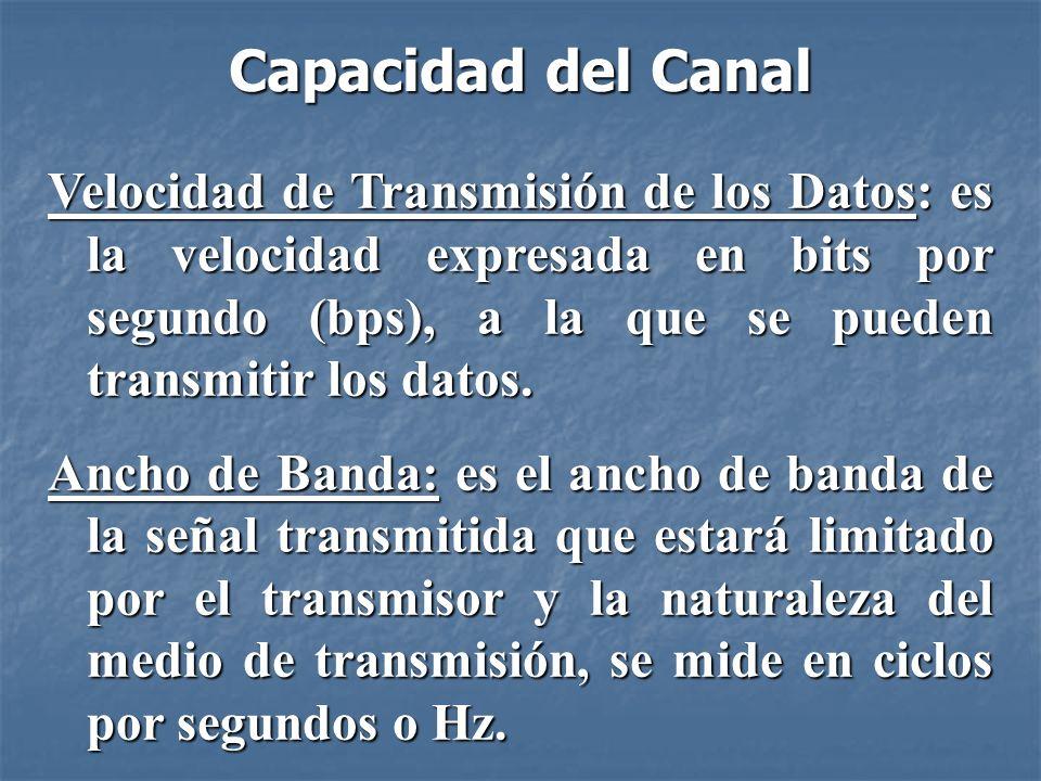 Capacidad del Canal Ruido: es el nivel medio de ruido a través del camino de transmisión.