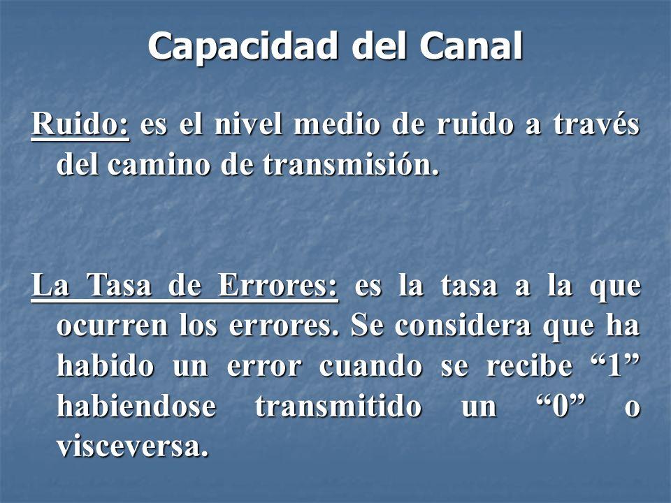 Capacidad del Canal Factores que limitan la capacidad de un canal: Perdida de intensidad de la señal a medida que se difunde y ruido proveniente de diferentes fuentes.