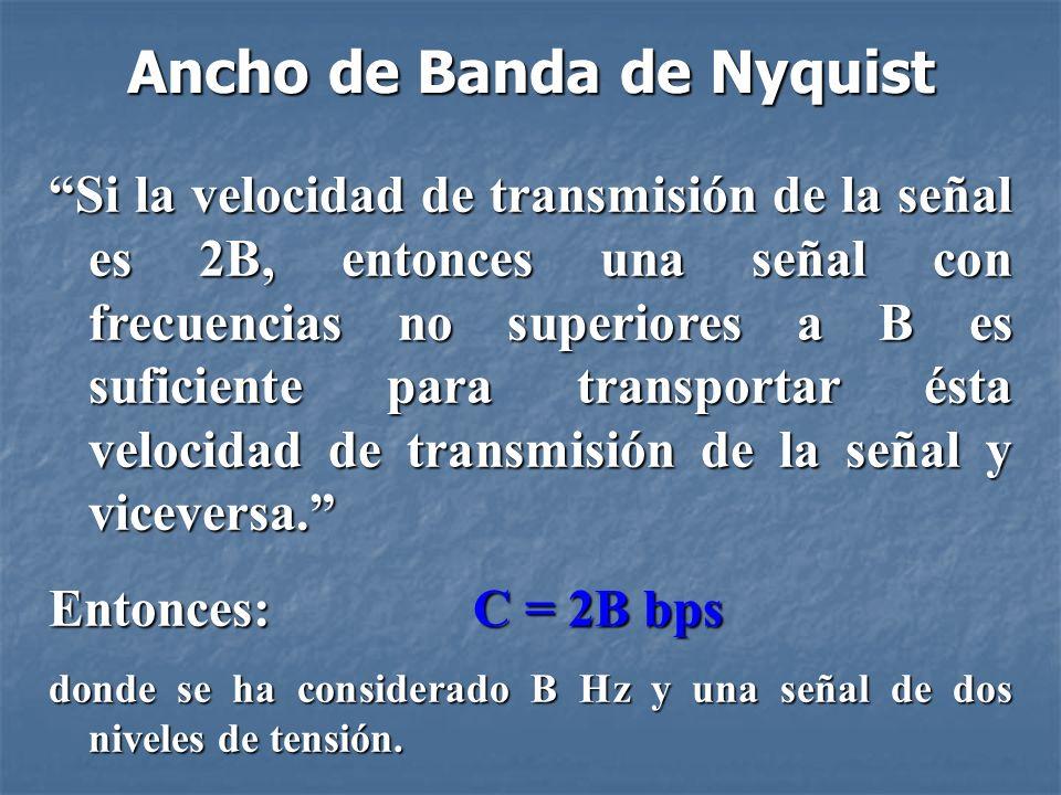 Ancho de Banda de Nyquist Para una señal multinivel se tiene: donde M es el número de niveles