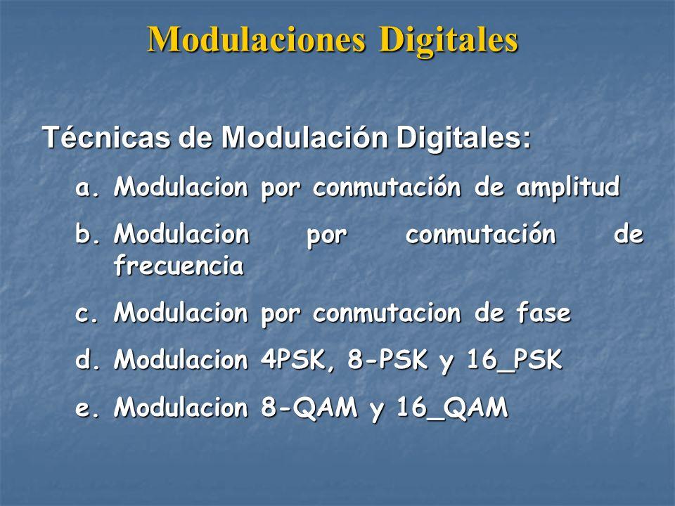 Comparación entre las Modulaciones Analógicas y Digitales Comparación entre las Modulaciones Analógicas y Digitales Se pueden comparar los siguientes parámetros entre ellas: a.Naturaleza de la modulante y la portadora b.Facilidad de generación c.Ancho de banda d.Influencia del ruido e.Facilidad de multiplexado