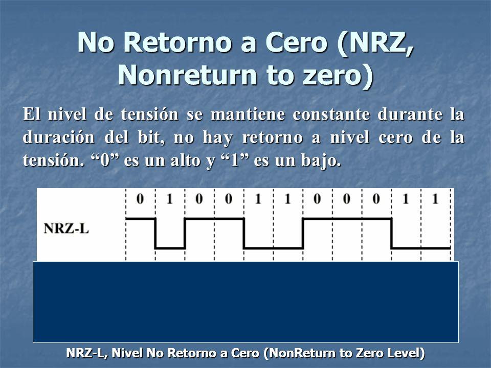 No Retorno a Cero con Inversión de unos (NRZI) El nivel de tensión se mantiene constante durante la duración del bit, no hay retorno a nivel cero de la tensión.