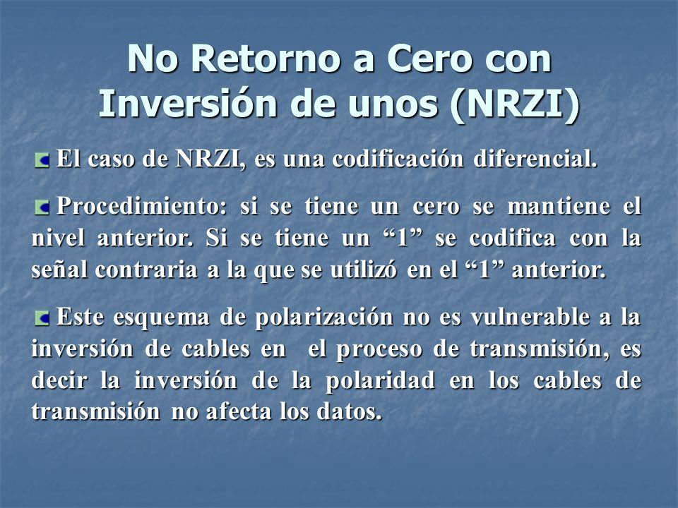 No Retorno a Cero con Inversión de unos (NRZI) RepresentaciónEspectral de la Codificación Codificación