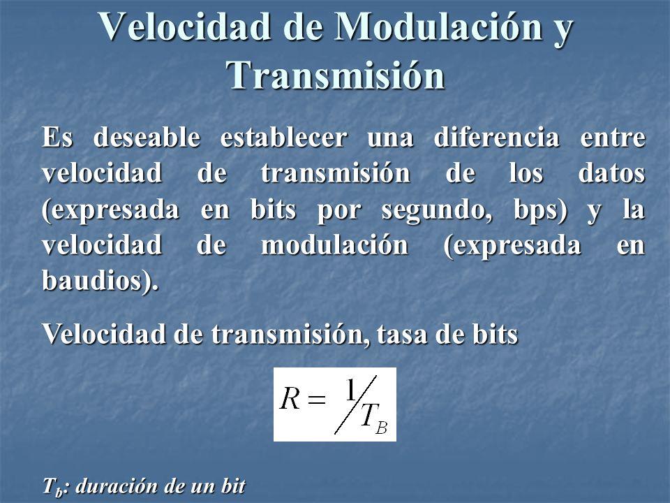 Velocidad de Modulación La velocidad de modulación es aquella con la que se generan los elementos de señal.