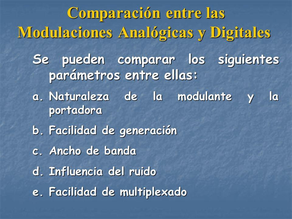 Comparación entre las Modulaciones Analógicas y Digitales Comparación entre las Modulaciones Analógicas y Digitales Según la comparación anterior ¿Cuál sería la(s) razón o razones para emplear preferentemente la información en formato digital?