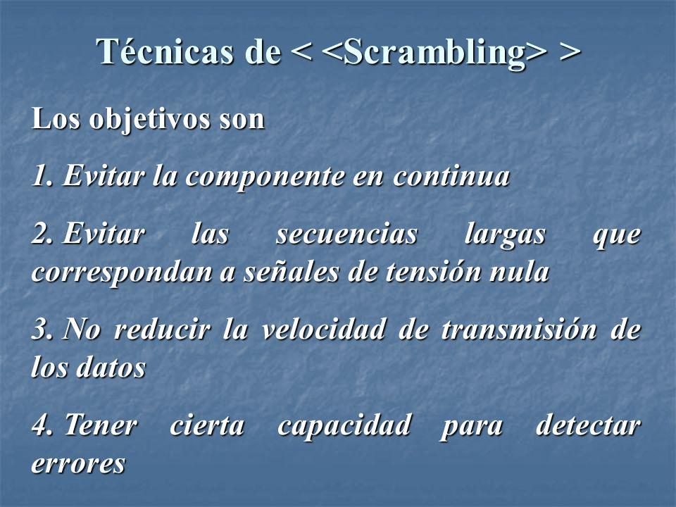Técnicas de > Reglas de Codificación 1.