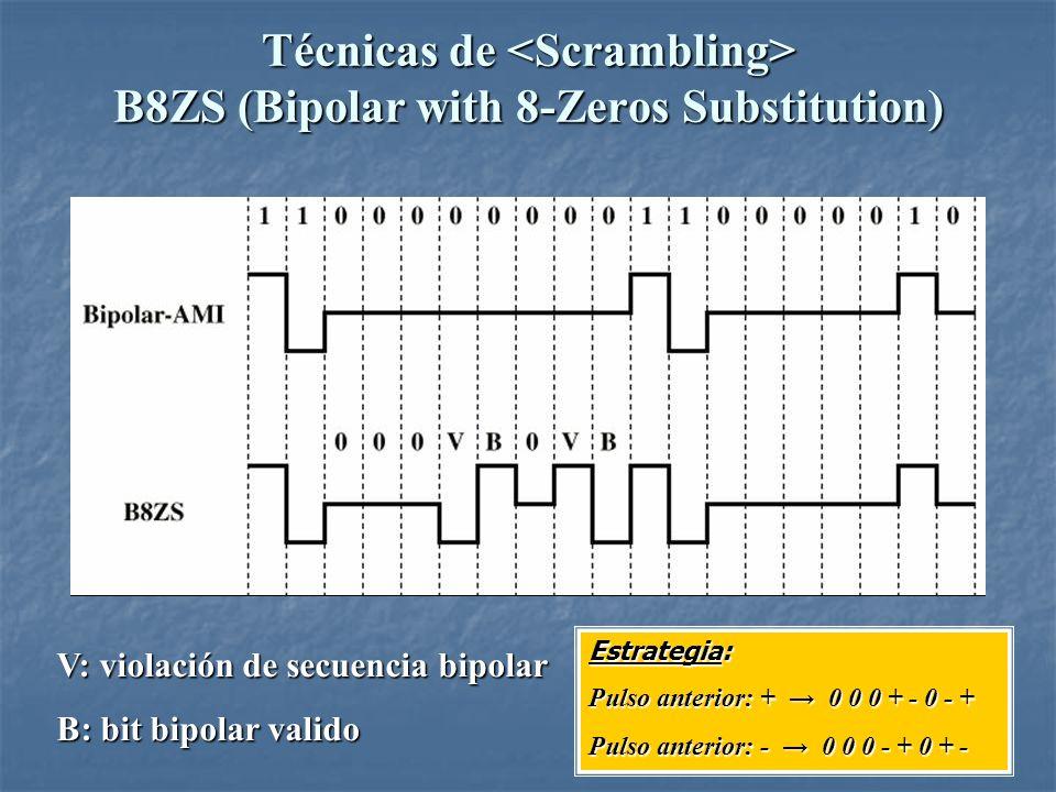Técnicas de B8ZS (Bipolar with 8-Zeros Substitution) Con este procedimiento se fuerzan dos violaciones de código del código AMI, combinaciones de señalización no permitidos por el código.