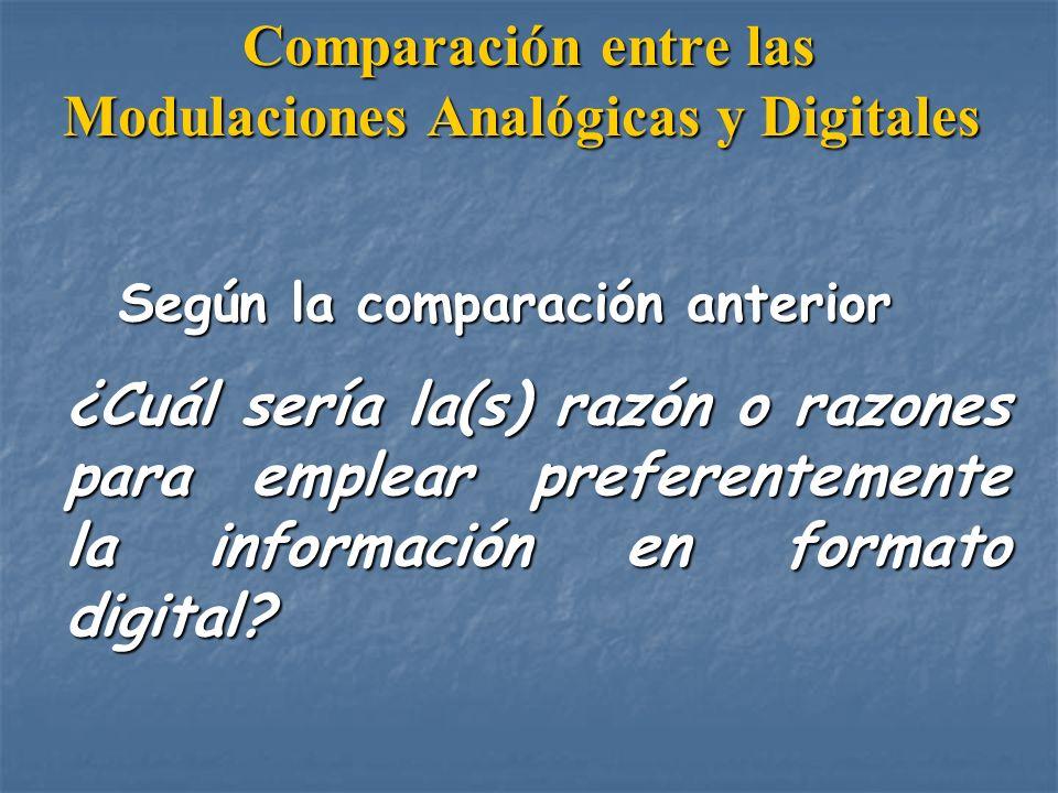 Modelo para las Comunicaciones Digitales Modelo para las Comunicaciones Digitales Según hemos visto desde cursos anteriores, los sistemas de comunicaciones pueden ser representados por medio de un diagrama de bloques, el cual recibe el nombre de Modelo de los Sistemas de Comunicaciones.