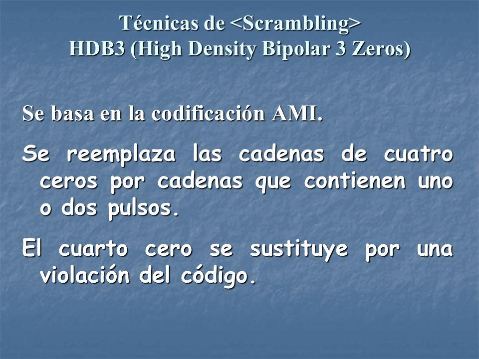 Técnicas de HDB3 (High Density Bipolar 3 Zeros) Tabla 5.4 Reglas de Sustitución en HDB3 Numero de Pulsos Bipolares (unos) desde la última sustitución Polaridad del pulso anterior ImparPar -000-+00+ +000+-00- La sustitución dependerá: a) Si el número de pulsos desde la última violación es par o impar.