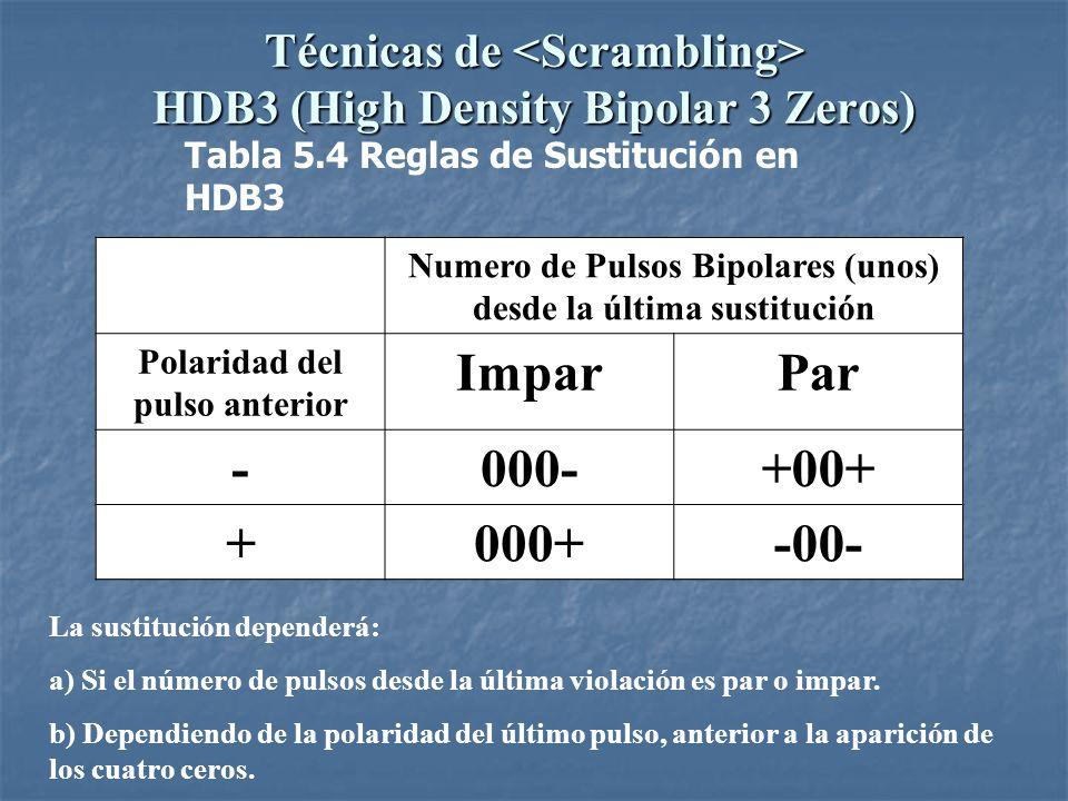 Técnicas de HDB3 (High Density Bipolar 3 Zeros) Tabla 5.4 Reglas de Sustitución en HDB3 Numero Impar de 1s Desde la última sust.