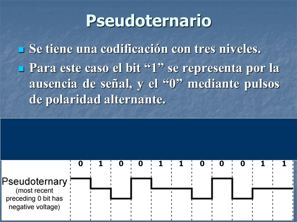 Pseudoternario RepresentaciónEspectral de la Codificación Codificación