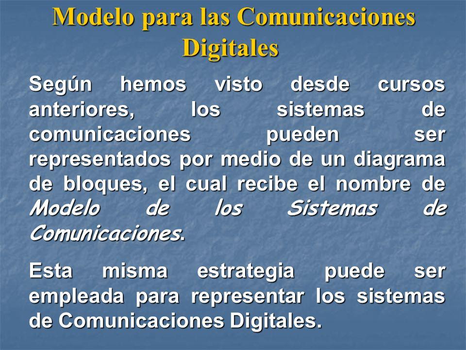 Modelo simple para las Comunicaciones de Datos Modelo simple para las Comunicaciones de Datos Ejemplo: Aplicación usando email para el envío de la información en forma de texto
