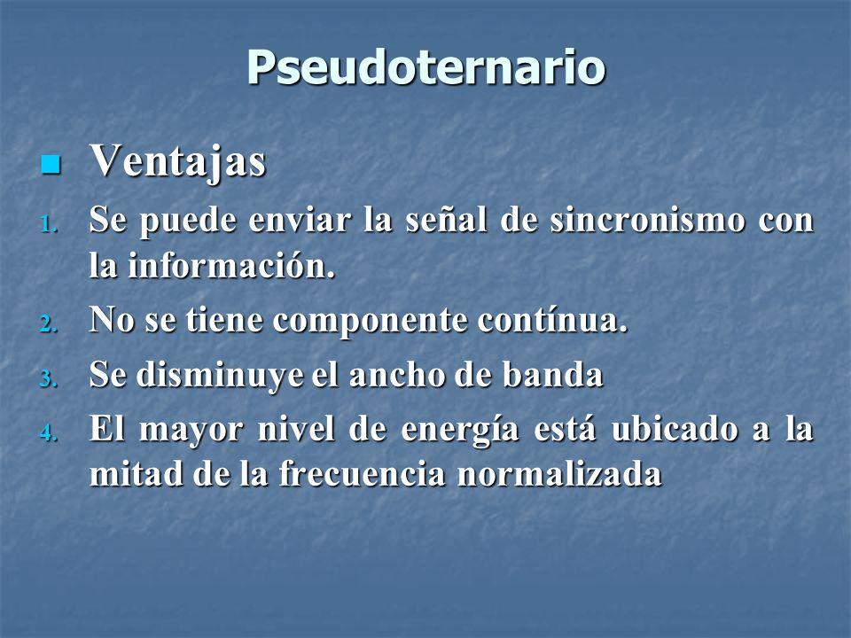 Pseudoternario Desventajas Desventajas 1.Una larga cadena de 1 hace perder el sincronismo.