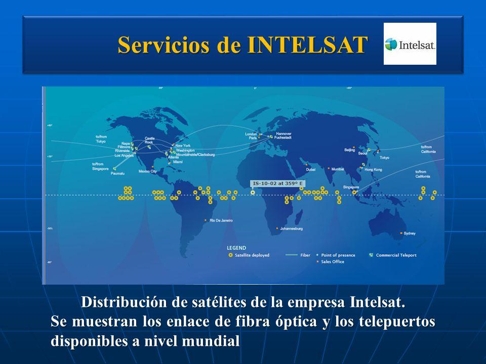 Servicios de INTELSAT Distribución de satélites de la empresa Intelsat. Se muestran los enlace de fibra óptica y los telepuertos disponibles a nivel m